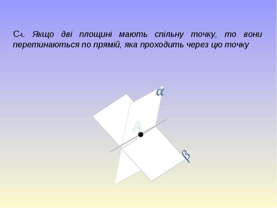 С4. Якщо дві площині мають спільну точку, то вони перетинаються по прямій, як...