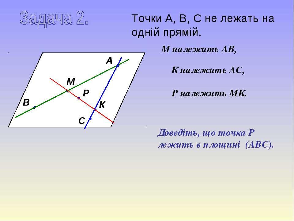 А В С М К Р Точки А, В, С не лежать на одній прямій. М належить АВ, К належит...