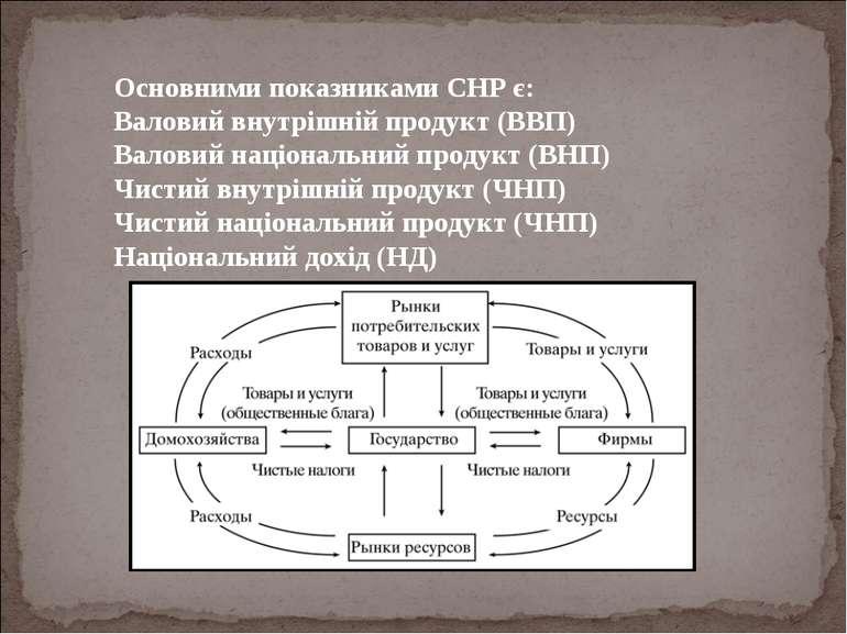 Основними показниками СНР є: Валовий внутрішній продукт (ВВП) Валовий націона...