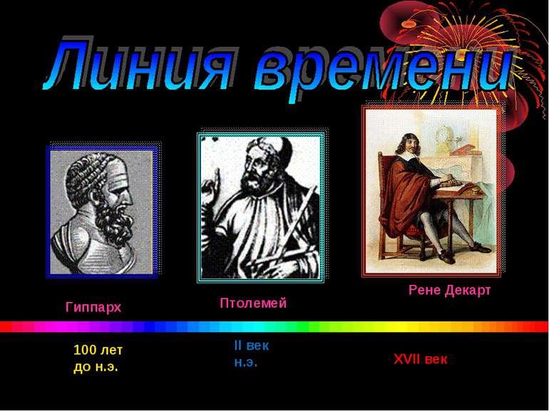 Гиппарх Птолемей Рене Декарт 100 лет до н.э. II век н.э. XVII век