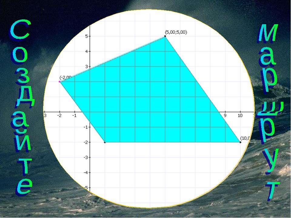 Шторм в районе BEDA B (-2;2) E (5;5) D (10;-2) A (1;-2)