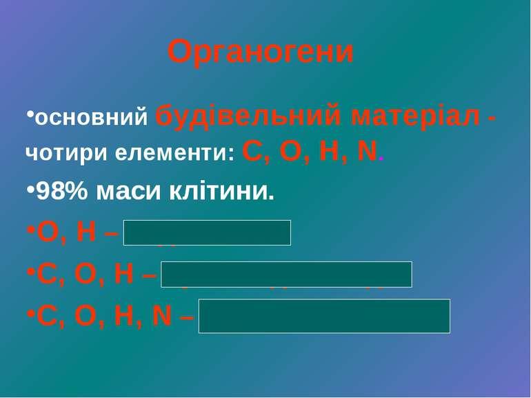 Органогени основний будівельний матеріал - чотири елементи: С, О, Н, N. 98% м...