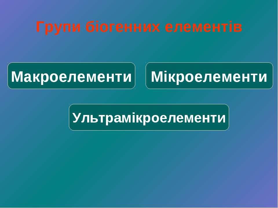 Групи біогенних елементів Макроелементи Ультрамікроелементи Мікроелементи