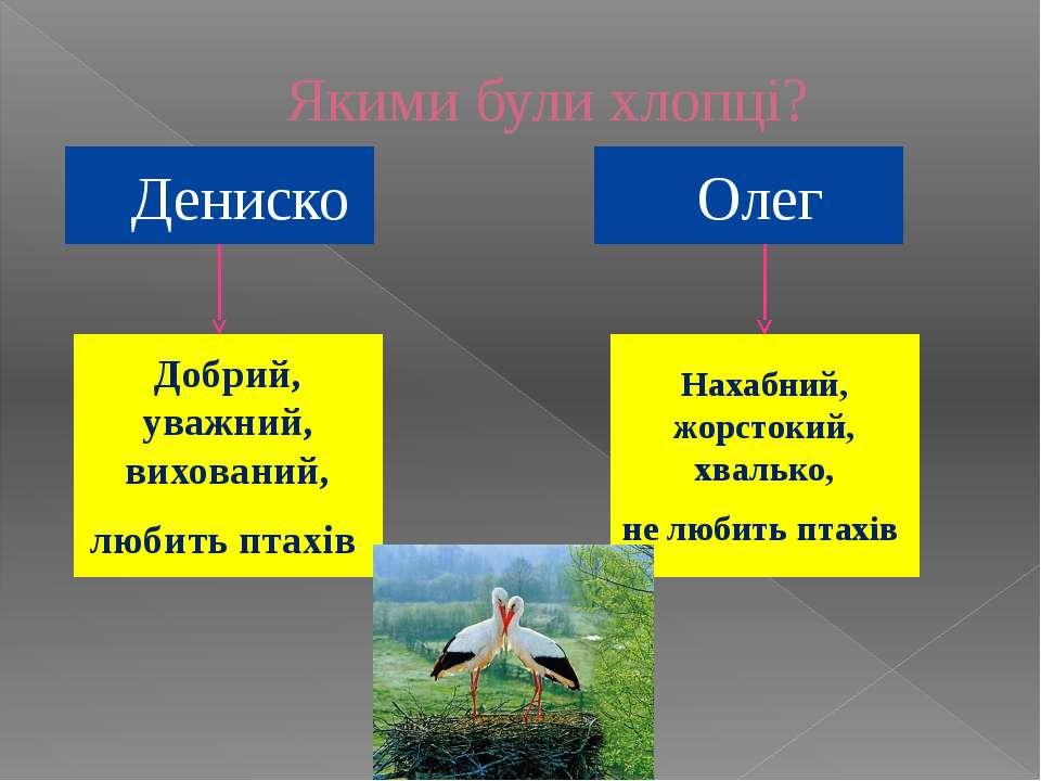 Якими були хлопці? Дениско Олег …. …. Добрий, уважний, вихований, любить птах...