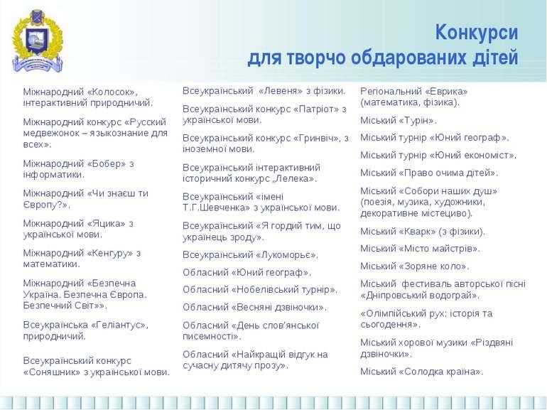 Конкурси для творчо обдарованих дітей Міжнародний «Колосок», інтерактивний пр...