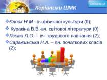 Керівники ШМК Євпак Н.М.–вч.фізичної культури (0); Куракіна В.В.-вч. світової...