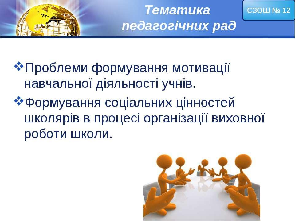 Тематика педагогічних рад Проблеми формування мотивації навчальної діяльності...