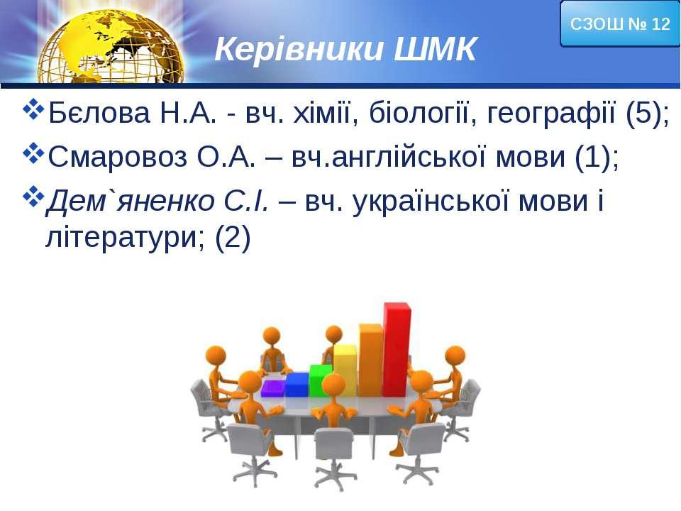 Керівники ШМК Бєлова Н.А. - вч. хімії, біології, географії (5); Смаровоз О.А....