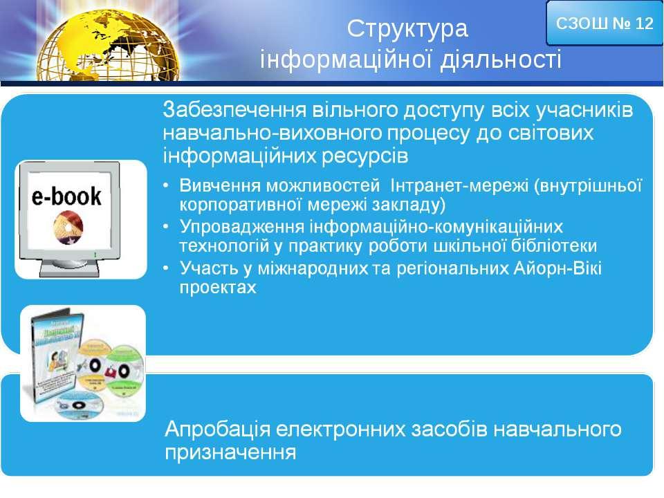 Структура інформаційної діяльності СЗОШ № 12 LOGO