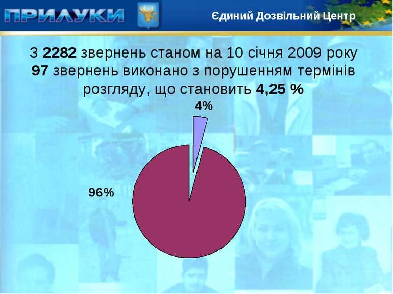 З 2282 звернень станом на 10 січня 2009 року 97 звернень виконано з порушення...