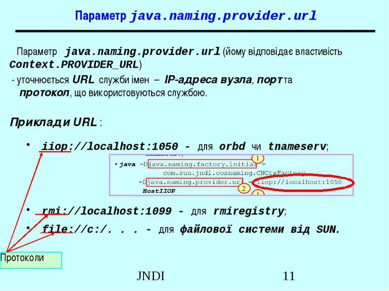 Параметр java.naming.provider.url Параметр java.naming.provider.url (йому від...