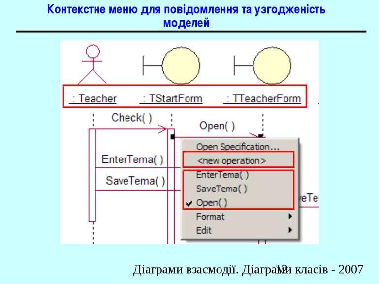 Контекстне меню для повідомлення та узгодженість моделей Діаграми взаємодії. ...
