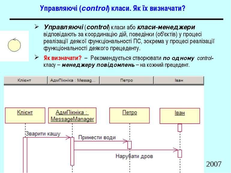 Управляючі (control) класи. Як їх визначати? Управляючі (control) класи або к...