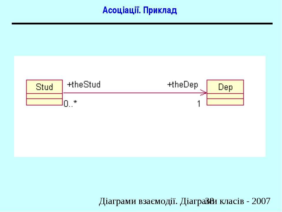 Асоціації. Приклад Діаграми взаємодії. Діаграми класів - 2007