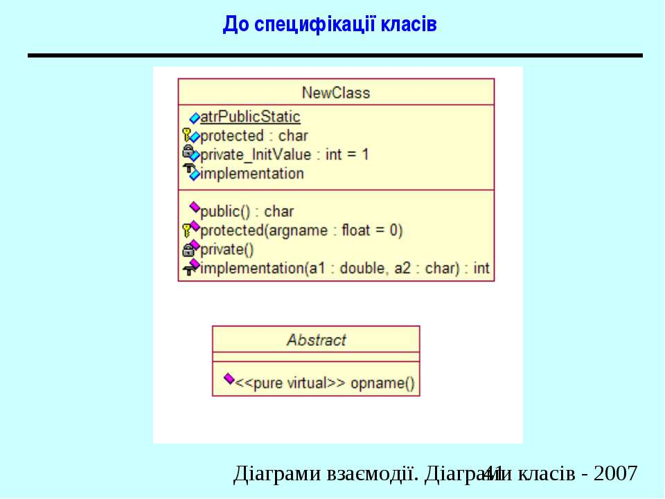 До специфікації класів Діаграми взаємодії. Діаграми класів - 2007