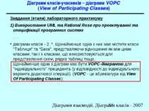 Діаграми класів-учасників – діаграми VOPC (View of Participating Classes) Зав...
