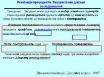 Реалізація прецедентів. Використання діаграм послідовностей Пригадаємо… Преце...