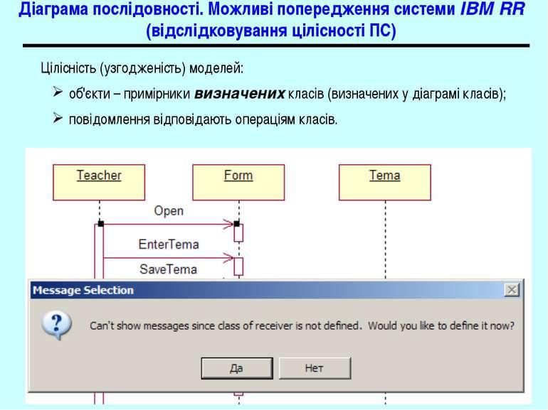 Діаграма послідовності. Можливі попередження системи IBM RR (відслідковування...