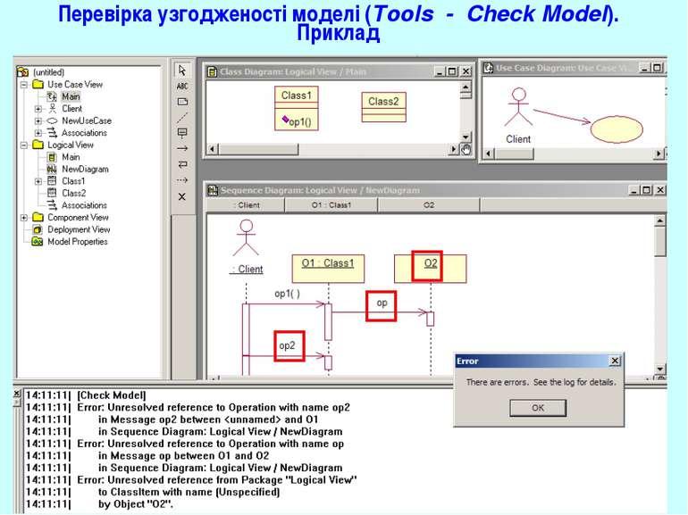 Перевірка узгодженості моделі (Tools - Check Model). Приклад Діаграми взаємод...