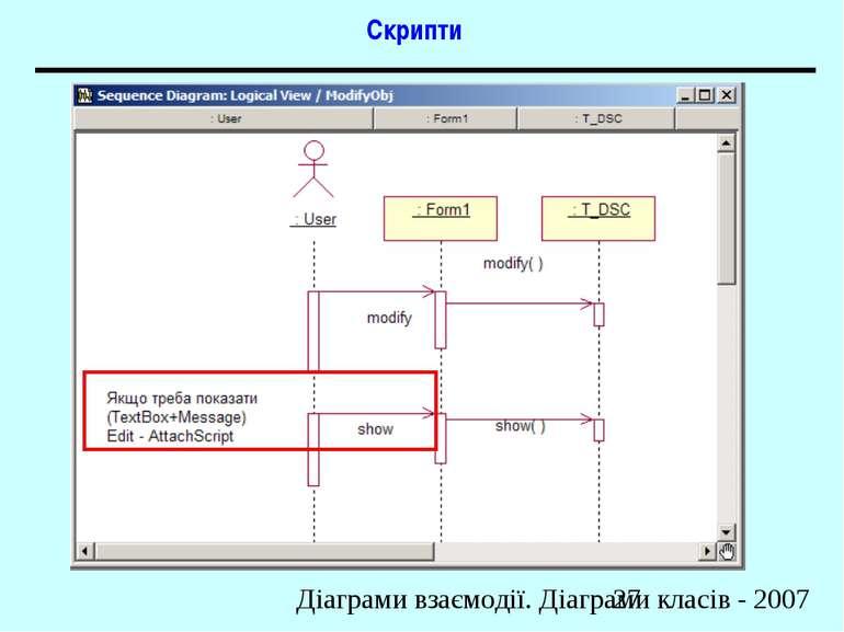Скрипти Діаграми взаємодії. Діаграми класів - 2007