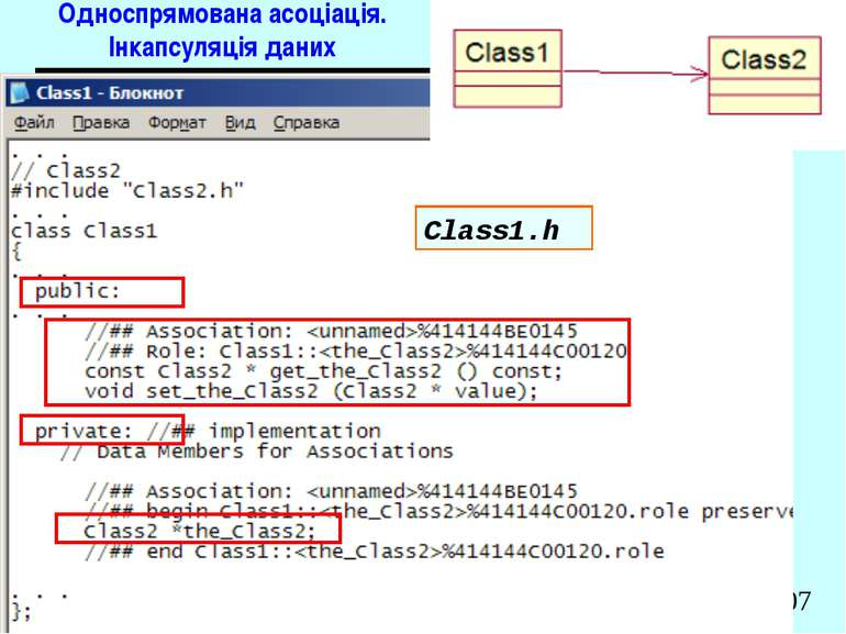 Односпрямована асоціація. Інкапсуляція даних Class1.h Діаграми взаємодії. Діа...