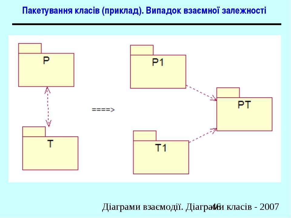 Пакетування класів (приклад). Випадок взаємної залежності Діаграми взаємодії....