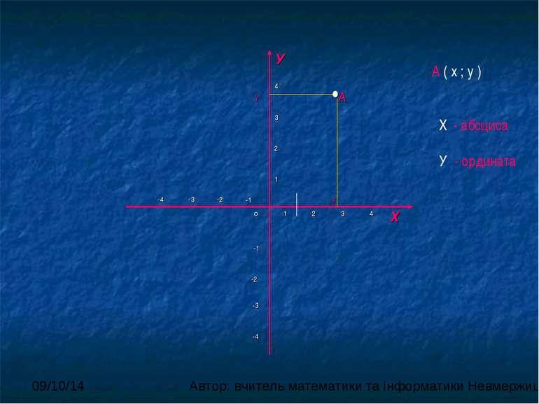 А ( х ; у ) Х - абсциса У - ордината У у 4 •А 3 2 -4 -3 -2 -1 1 х о 1 2 3 4 Х...