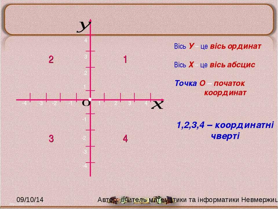 1 2 2 1 3 3 4 4 -1 -1 -2 -2 -3 -3 -4 -4 • Вісь У – це вісь ординат Вісь Х – ц...