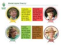 Вікові групи Пласту: Новацтво - наймолодша вікова група, що об'єднує пластуні...
