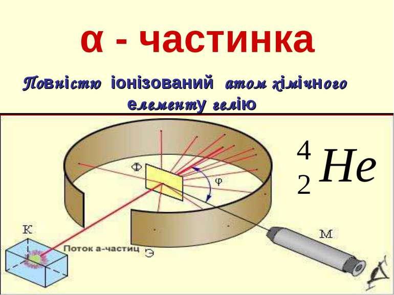 α - частинка Повністю іонізований атом хімічного елементу гелію