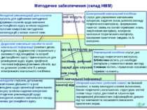 Дистанційний курс – навчальний модуль освітньо-професійної програми (ОПП) під...