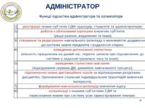 * Функції підсистем адміністратора та організатора АДМІНІСТРАТОР