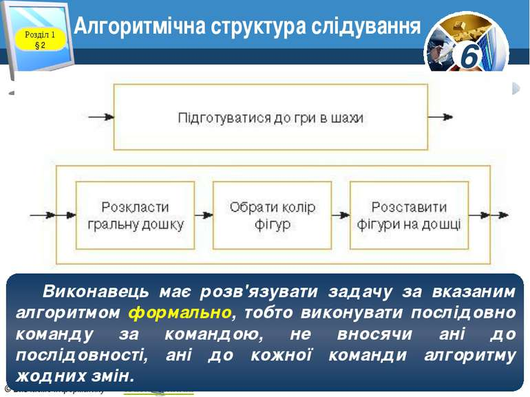 Алгоритмічна структура слідування www.teach-inf.at.ua Розділ 1 § 2 Виконавець...