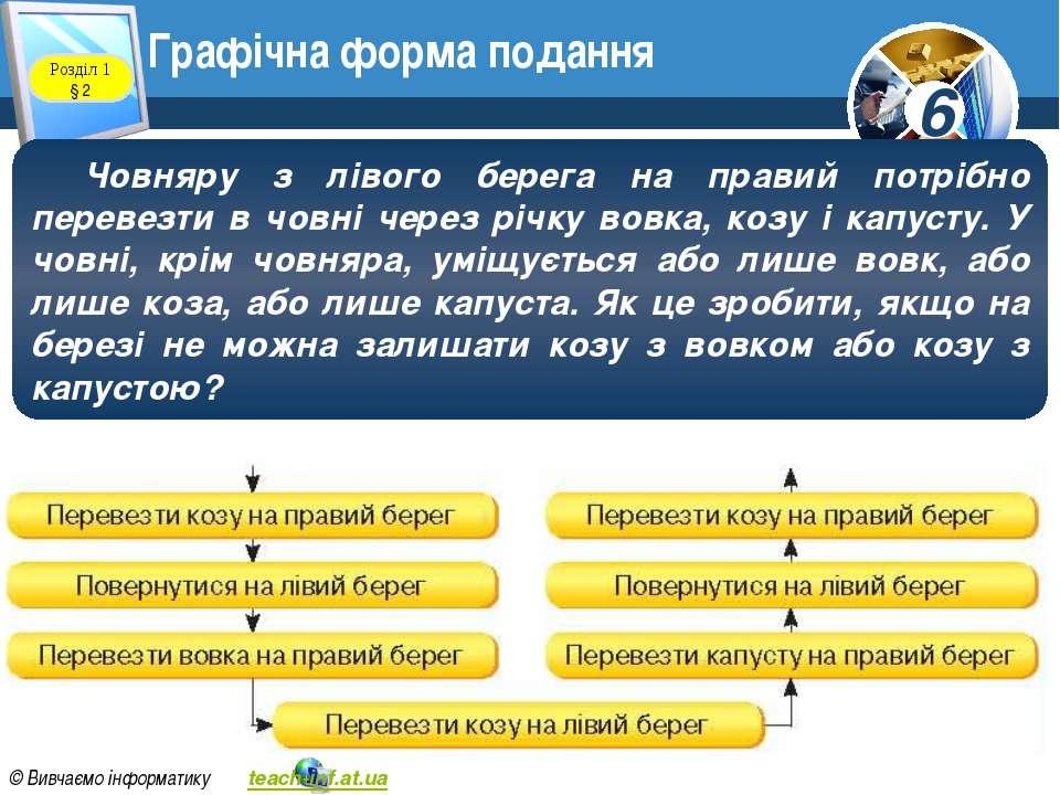 Графічна форма подання www.teach-inf.at.ua Розділ 1 § 2 Човняру з лівого бере...