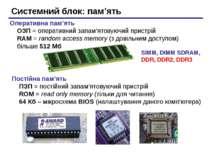 Системний блок: пам'ять SIMM, DIMM SDRAM, DDR, DDR2, DDR3 Оперативна пам'ять ...