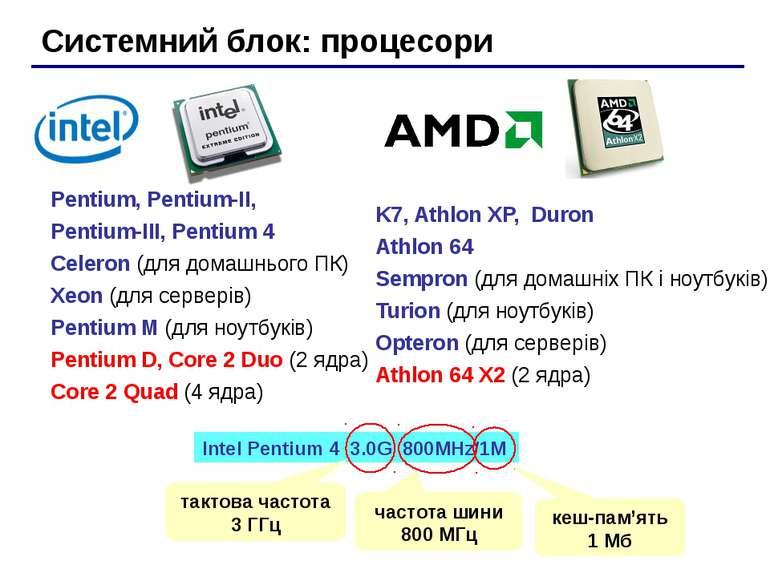 Системний блок: процесори Pentium, Pentium-II, Pentium-III, Pentium 4 Celeron...