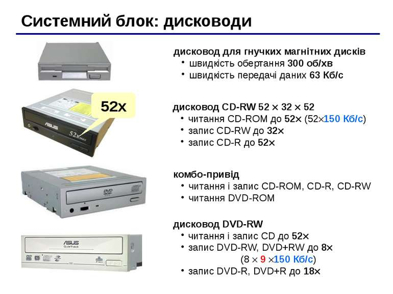 Системний блок: дисководи дисковод для гнучких магнітних дисків швидкість обе...