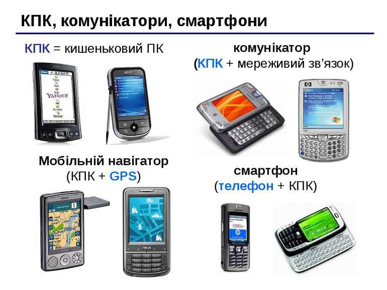 КПК, комунікатори, смартфони Мобільній навігатор (КПК + GPS) КПК = кишенькови...