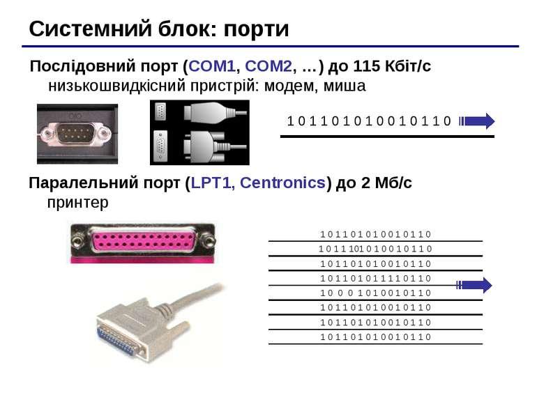 Системний блок: порти Послідовний порт (COM1, COM2, …) до 115 Кбіт/с низькошв...