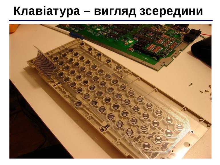 Клавіатура – вигляд зсередини