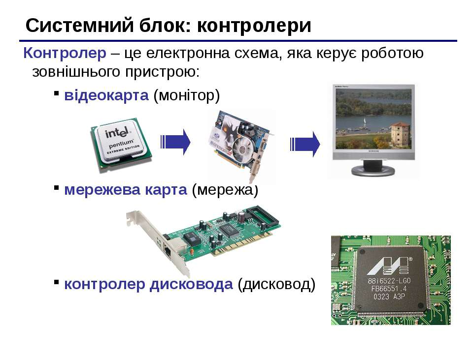 Системний блок: контролери Контролер – це електронна схема, яка керує роботою...