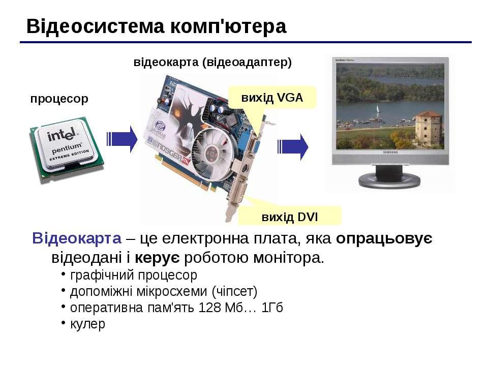 Відеосистема комп'ютера процесор відеокарта (відеоадаптер) вихід DVI вихід VG...