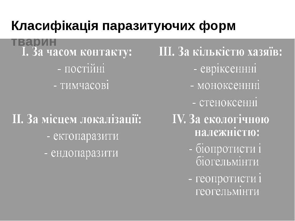 Класифікація паразитуючих форм тварин