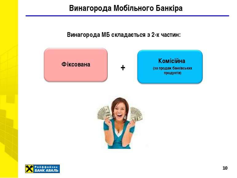 * Винагорода Мобільного Банкіра Винагорода МБ складається з 2-х частин: Фіксо...