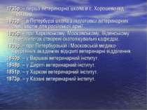 1735р. – перша ветеринарна школа в с. Хорошево під Москвою. 1803р. – в Петерб...