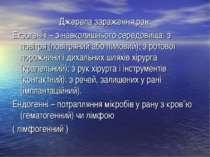 Джерела зараження ран: Екзогенні – з навколишнього середовища: з повітря (пов...