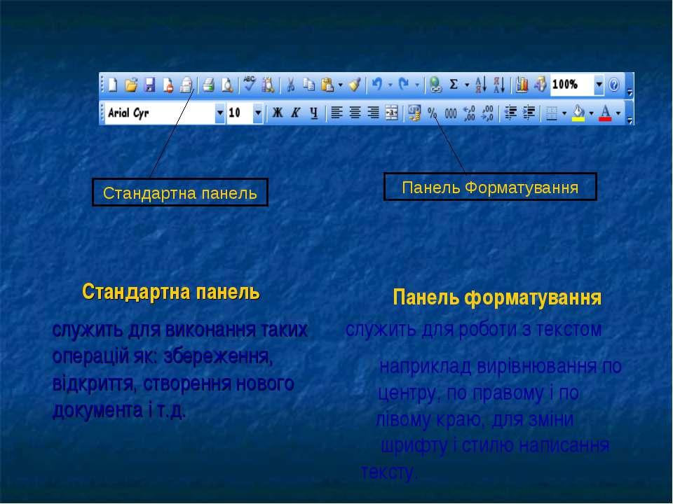 Стандартна панель Панель форматування служить для роботи з текстом наприклад ...