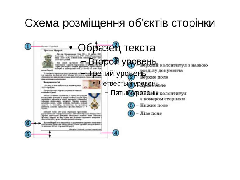 Схема розміщення об'єктів сторінки
