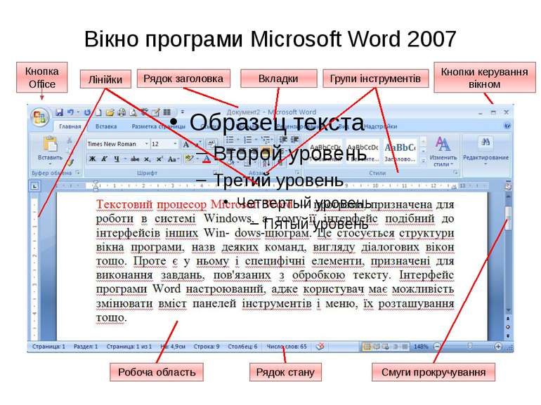Вікно програми Microsoft Word 2007 Рядок заголовка Лінійки Вкладки Групи інст...