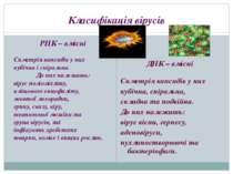 Класифікація вірусів РНК – вмісні Симетрія капсидів у них кубічна і спіральна...